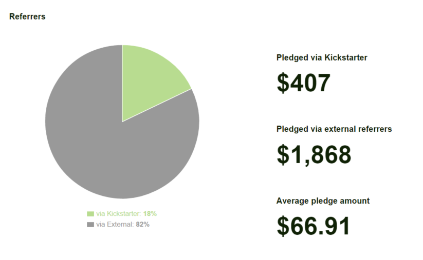 kickstarter-referrers